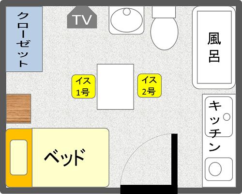 映画【ルーム】間取り図